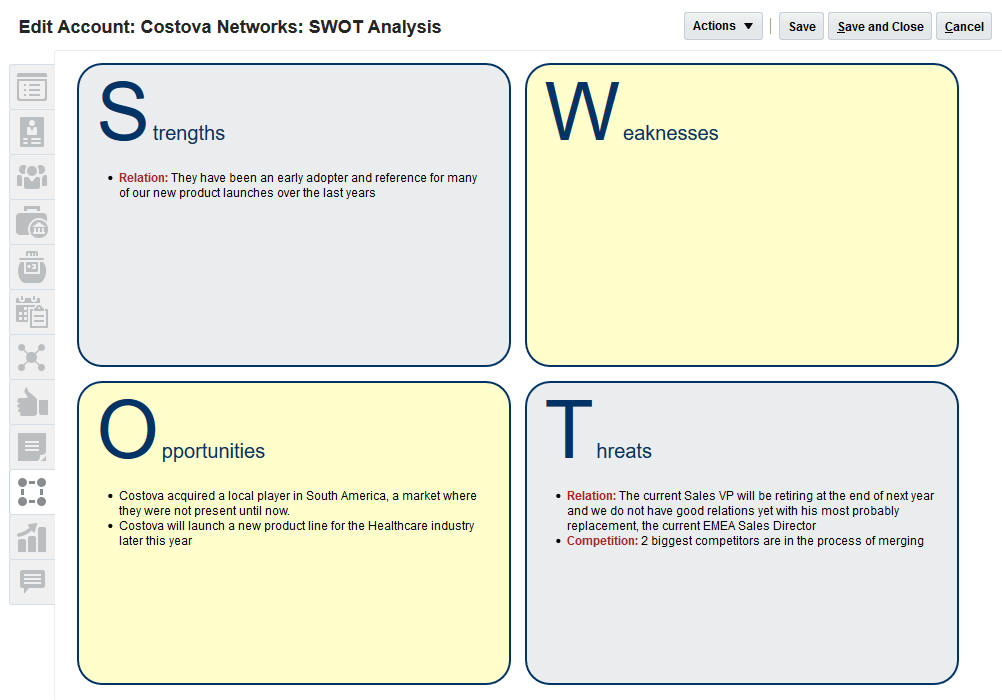 how to implement swot analysis How to collect relevant data for the swot in order to use the swot analysis for the strategic planning, you need to understand how to collect the data for the swot factors.